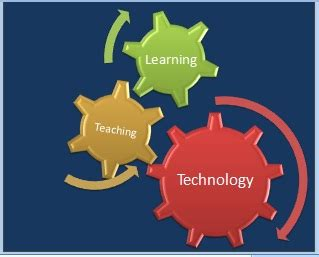 How does technology improve education essay Education on