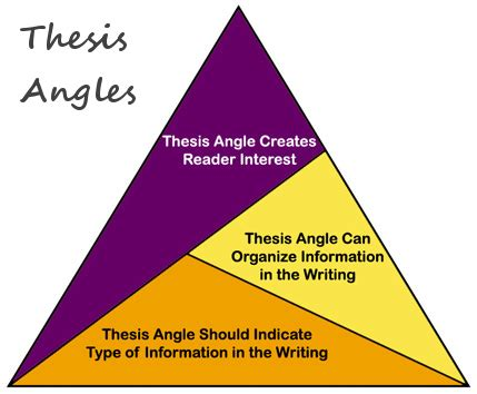 How to write thesis cambridge university